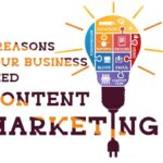5 Reasons your Business Need Content Marketing - mallob